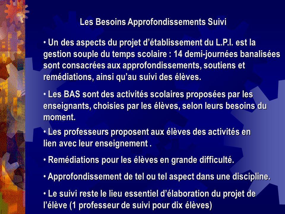 Les Besoins Approfondissements Suivi Un des aspects du projet détablissement du L.P.I. est la gestion souple du temps scolaire : 14 demi-journées bana