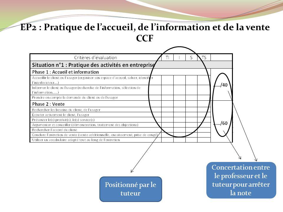 Positionné par le tuteur Concertation entre le professeur et le tuteur pour arrêter la note EP2 : Pratique de laccueil, de linformation et de la vente