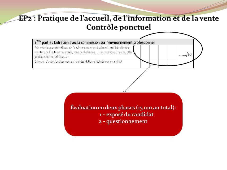 Évaluation en deux phases (15 mn au total): 1 - exposé du candidat 2 - questionnement EP2 : Pratique de laccueil, de linformation et de la vente Contrôle ponctuel