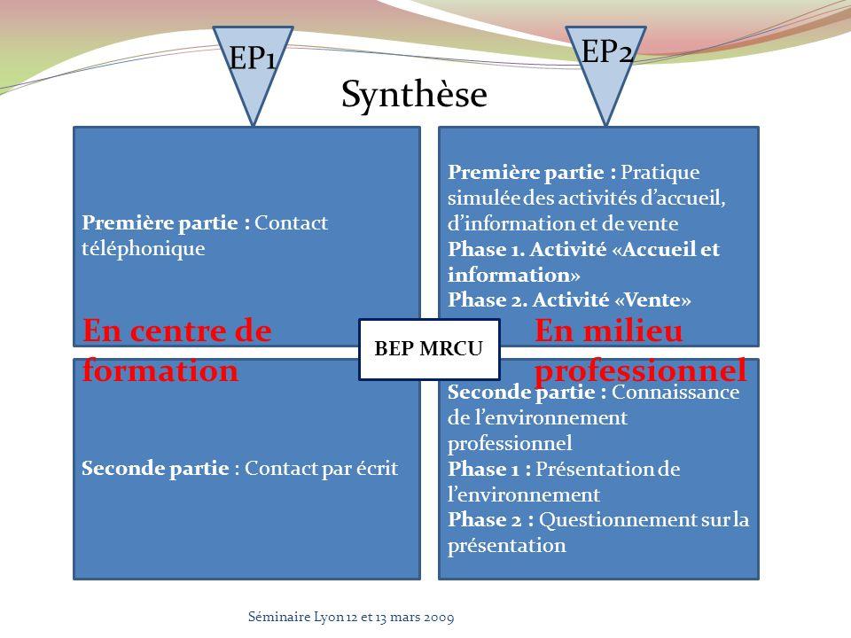 Première partie : Contact téléphonique Première partie : Pratique simulée des activités daccueil, dinformation et de vente Phase 1. Activité «Accueil