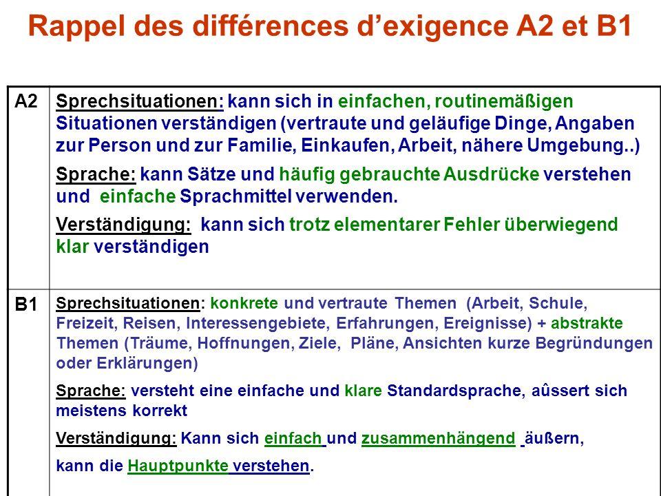 Rappel des différences dexigence A2 et B1 A2Sprechsituationen: kann sich in einfachen, routinemäßigen Situationen verständigen (vertraute und geläufig