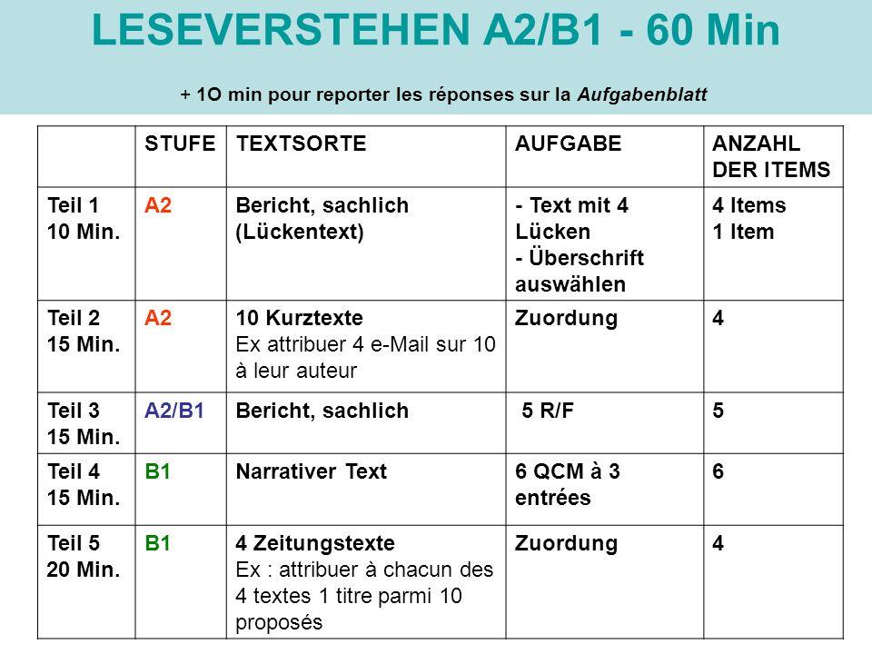 LESEVERSTEHEN A2/B1 - 60 Min + 1O min pour reporter les réponses sur la Aufgabenblatt STUFETEXTSORTEAUFGABEANZAHL DER ITEMS Teil 1 10 Min. A2Bericht,