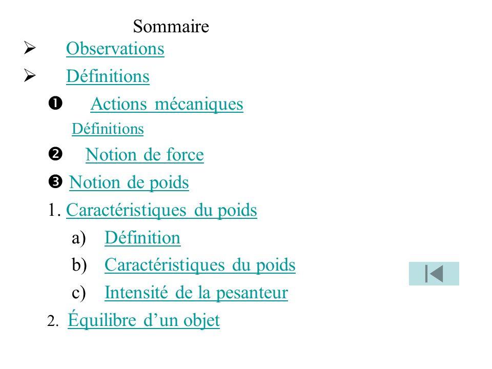 Sommaire Observations Définitions Actions mécaniques Définitions Notion de force Notion de poids 1. Caractéristiques du poidsCaractéristiques du poids