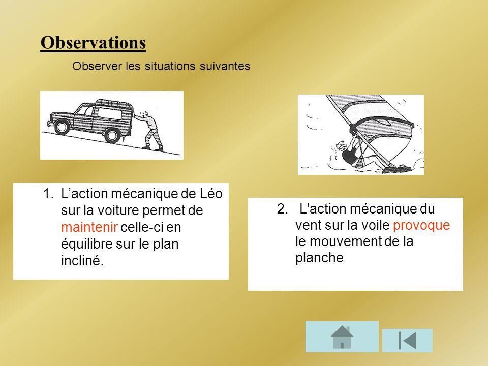 Observations Observer les situations suivantes 1.Laction mécanique de Léo sur la voiture permet de maintenir celle-ci en équilibre sur le plan incliné