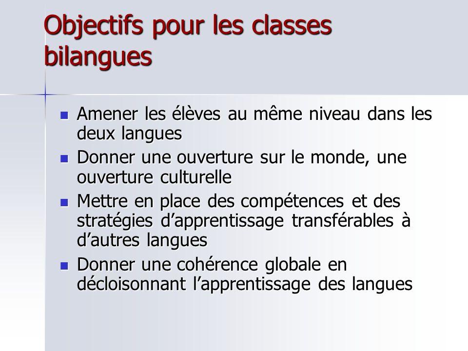 3.Quel projet pédagogique pour la classe bilangue? ApprentissagesEvaluations