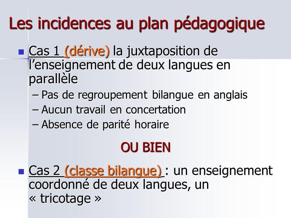 Les conséquences Cas 1 (dérive): la légitimité dun enseignement optionnel une pierre supplémentaire à lédifice du cloisonnement disciplinaire Cas 1 (dérive): la légitimité dun enseignement optionnel une pierre supplémentaire à lédifice du cloisonnement disciplinaire –une motivation émoussée –les risques dune absence de lisibilité Cas 2 (classe bilangue): la légitimité dun cursus spécifique à part entière: Cas 2 (classe bilangue): la légitimité dun cursus spécifique à part entière: –la plus-value pédagogique les atouts du parcours langues germaniques les atouts du parcours langues germaniques les atouts dun apprentissage des langues dans la cohérence et dans la convergence les atouts dun apprentissage des langues dans la cohérence et dans la convergence –un gain en efficacité