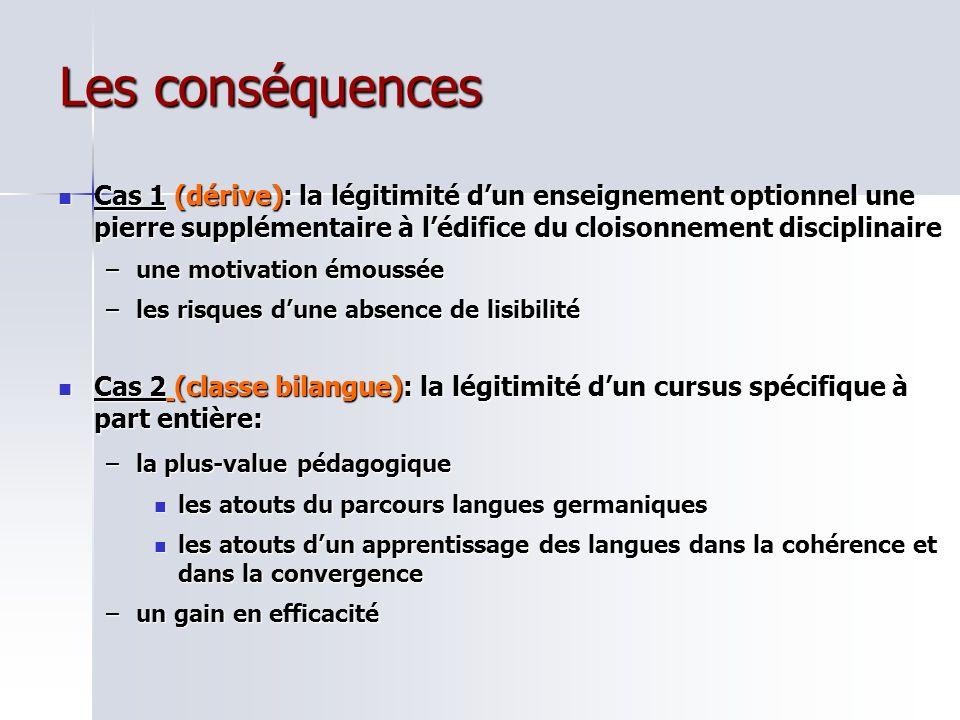 2. La classe bilangue: Pourquoi? Pour quoi?