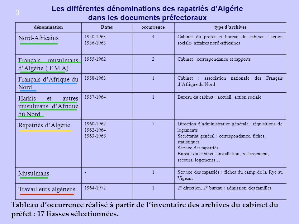 ADV, 1W 4272, statistiques préfectorales 4