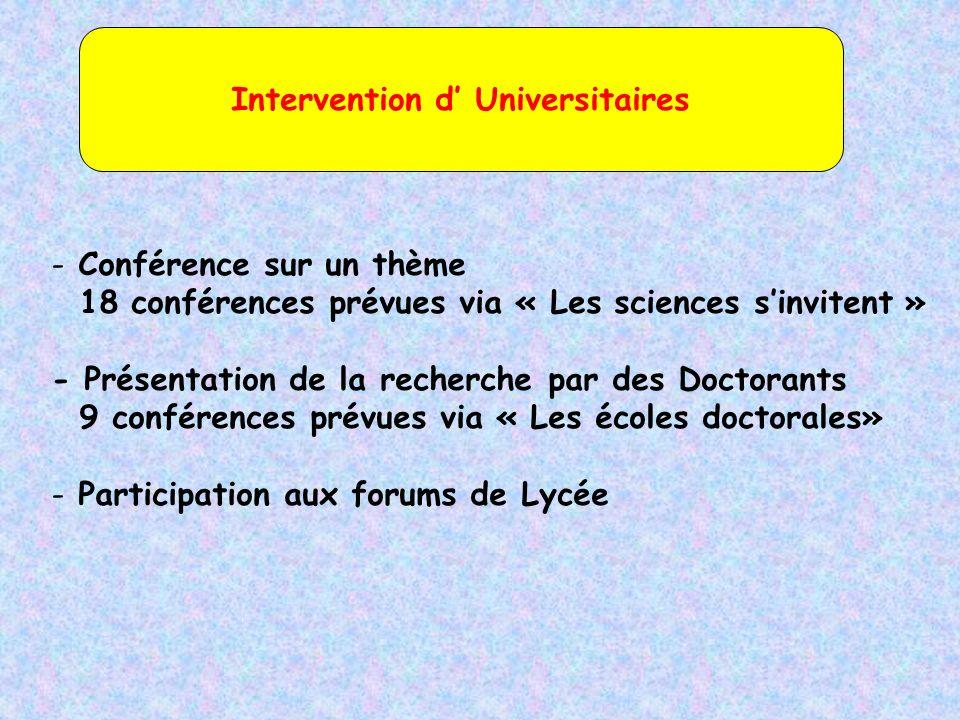 - Conférence sur un thème 18 conférences prévues via « Les sciences sinvitent » - Présentation de la recherche par des Doctorants 9 conférences prévue