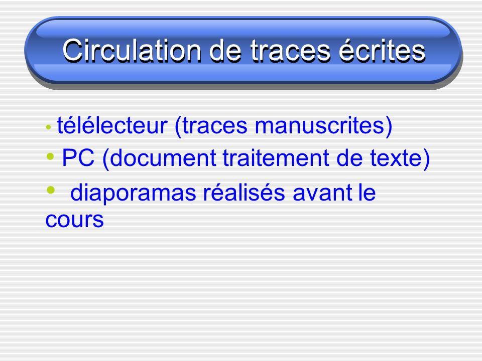 Circulation de traces écrites Circulation de traces écrites télélecteur (traces manuscrites) P C (document traitement de texte) d iaporamas réalisés avant le cours