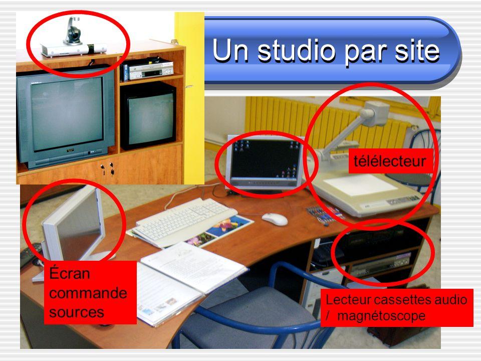 Un studio par site Un studio par site télélecteur Lecteur cassettes audio / magnétoscope Écran commande sources
