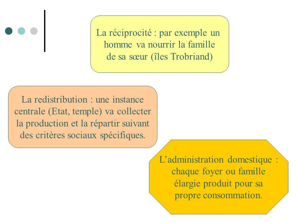 2. Lencastrement de léconomie Polanyi K. [1983], La grande transformation, Paris, Gallimard, p.71-86 Polanyi considère que léconomie est traditionnell