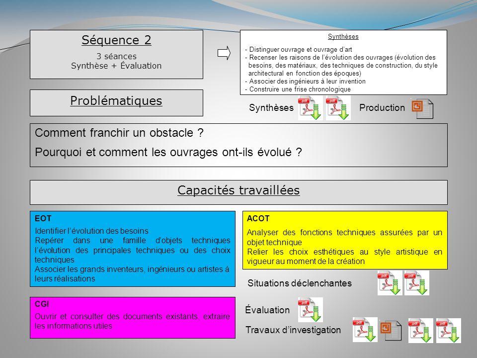 Séquence 2 3 séances Synthèse + Évaluation Synthèses - Distinguer ouvrage et ouvrage dart - Recenser les raisons de lévolution des ouvrages (évolution