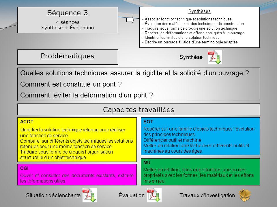 Séquence 3 4 séances Synthèse + Évaluation Synthèses - Associer fonction technique et solutions techniques - Évolution des matériaux et des techniques