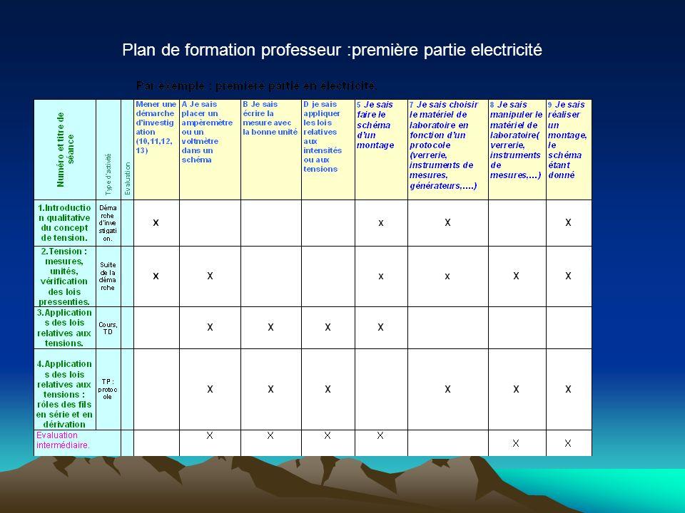 Plan de formation professeur :première partie electricité
