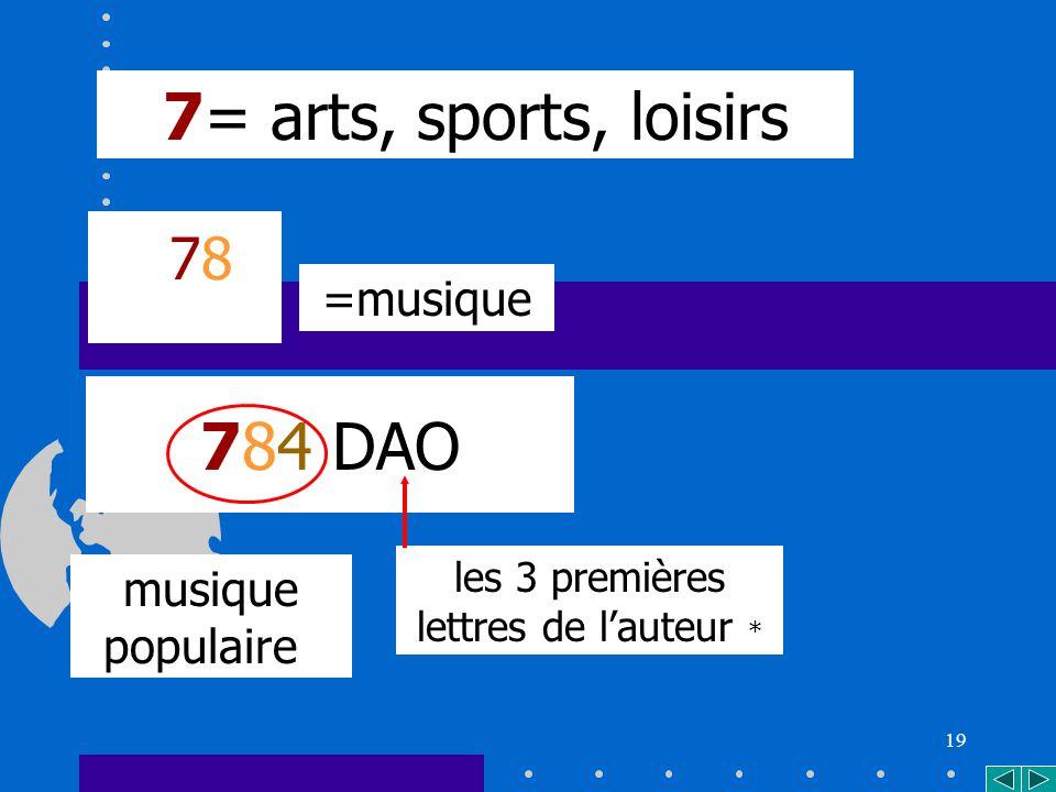 19 78 7= arts, sports, loisirs =musique 784 DAO les 3 premières lettres de lauteur * musique populaire *