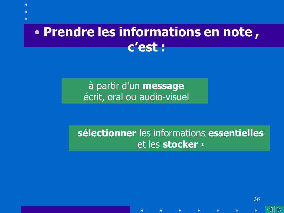36 Prendre les informations en note, cest : sélectionner les informations essentielles et les stocker * à partir d un message écrit, oral ou audio-visuel