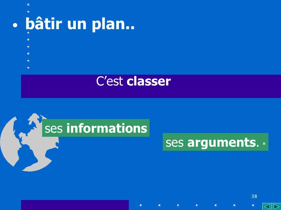 38 bâtir un plan.. Cest classer ses informations ses arguments. *