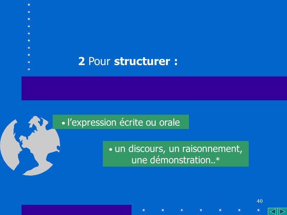 40 2 Pour structurer : lexpression écrite ou orale un discours, un raisonnement, une démonstration..*