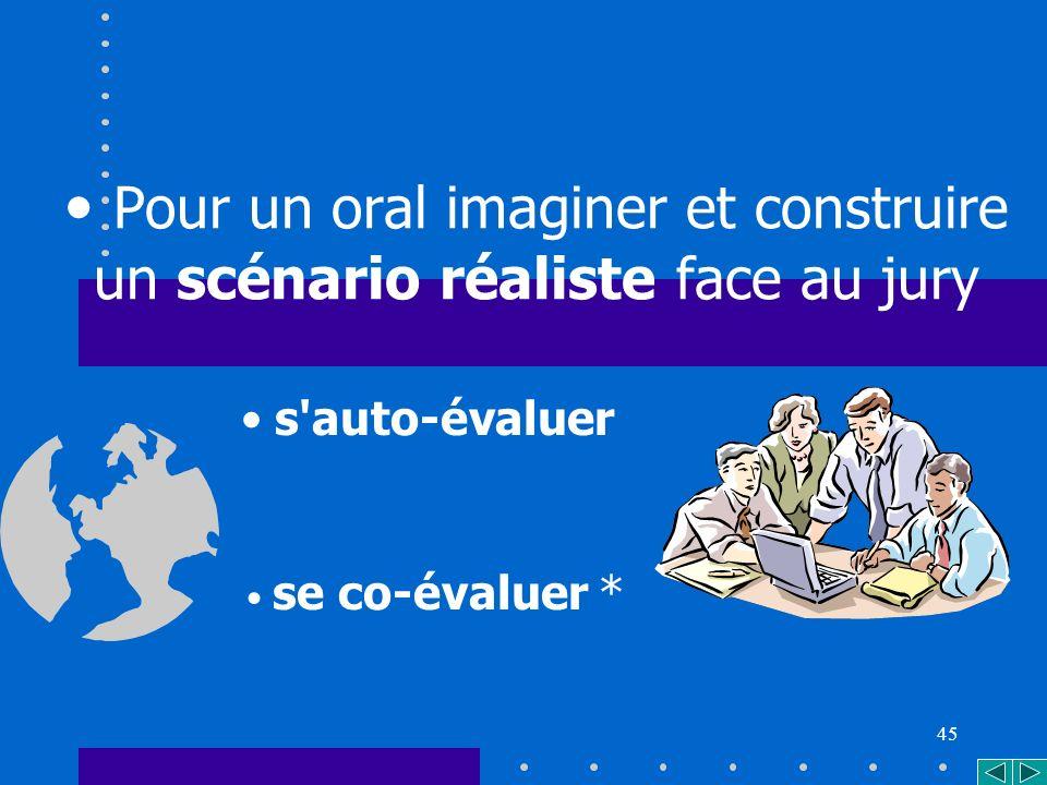 45 Pour un oral imaginer et construire un scénario réaliste face au jury s auto-évaluer se co-évaluer *