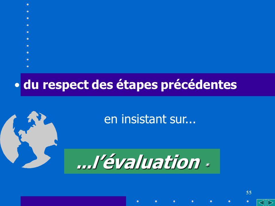 55 du respect des étapes précédentes...l évaluation * en insistant sur...