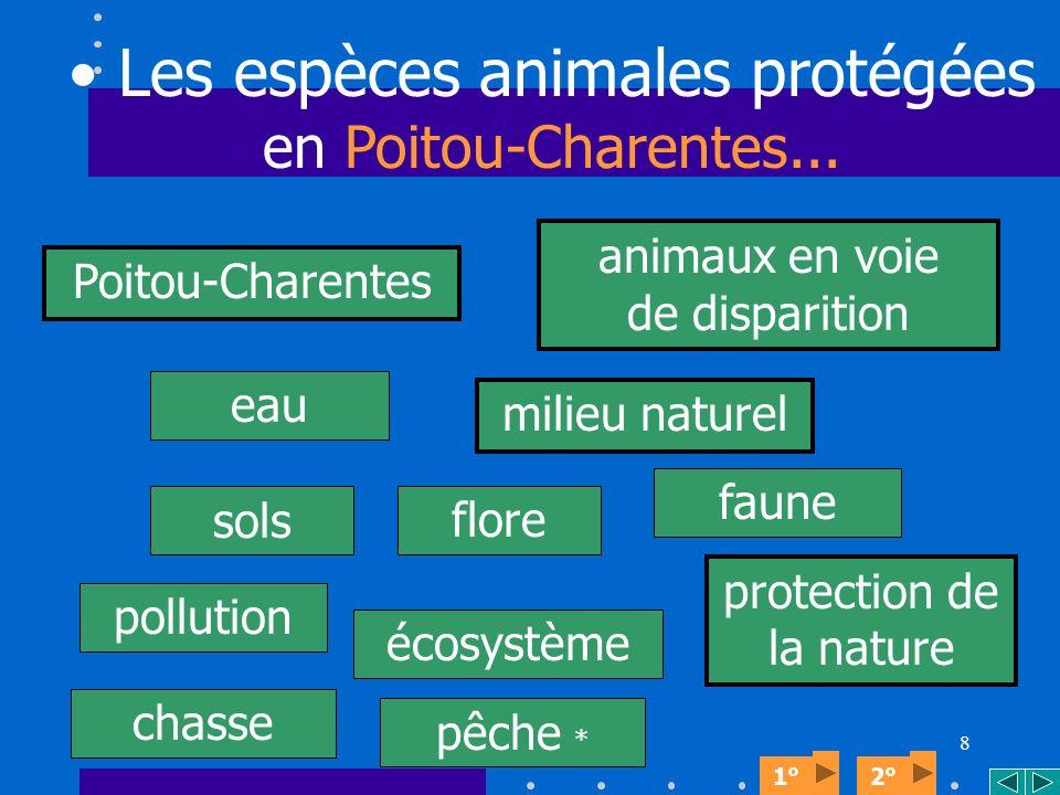 9 Questionner le sujet : vers une problématique Quelles sont les espèces animales menacées en Poitou-Charentes .