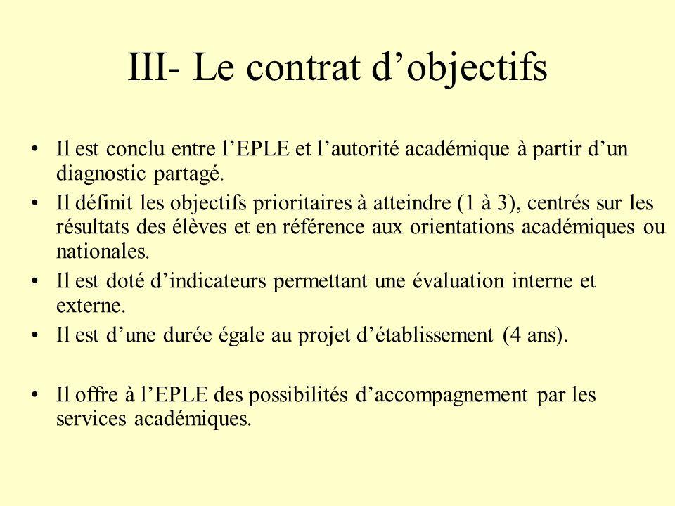 III- Le contrat dobjectifs Il est conclu entre lEPLE et lautorité académique à partir dun diagnostic partagé. Il définit les objectifs prioritaires à