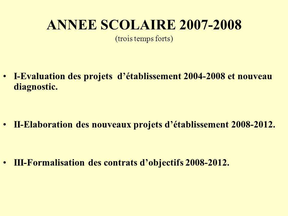 ANNEE SCOLAIRE 2007-2008 (trois temps forts) I-Evaluation des projets détablissement 2004-2008 et nouveau diagnostic. II-Elaboration des nouveaux proj
