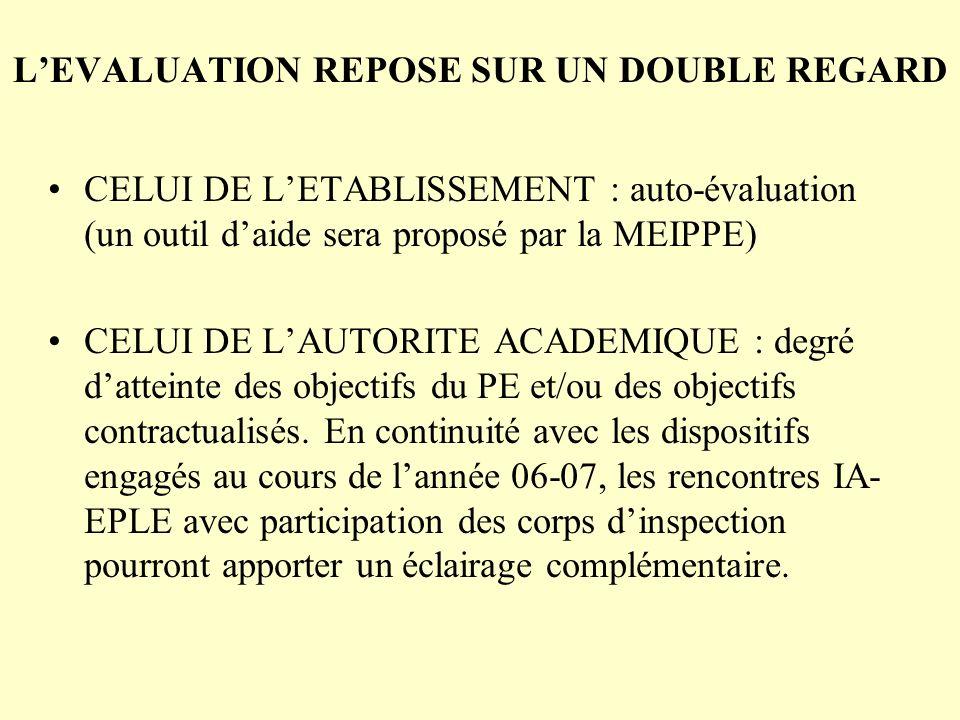 LEVALUATION REPOSE SUR UN DOUBLE REGARD CELUI DE LETABLISSEMENT : auto-évaluation (un outil daide sera proposé par la MEIPPE) CELUI DE LAUTORITE ACADE