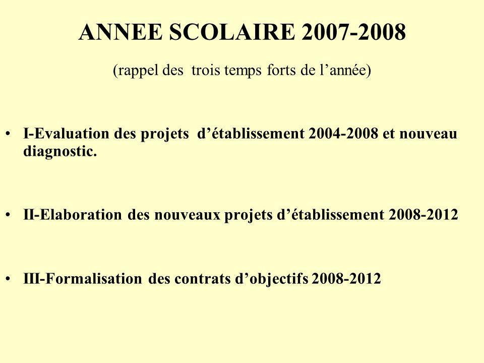 ANNEE SCOLAIRE 2007-2008 (rappel des trois temps forts de lannée) I-Evaluation des projets détablissement 2004-2008 et nouveau diagnostic. II-Elaborat