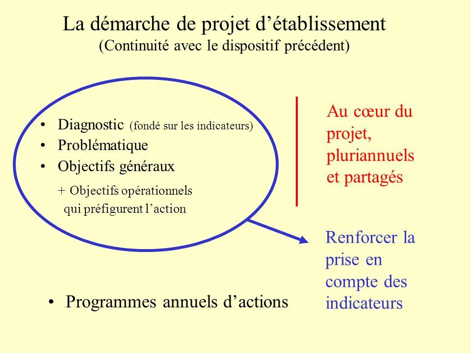 La démarche de projet détablissement (Continuité avec le dispositif précédent) Diagnostic (fondé sur les indicateurs) Problématique Objectifs généraux