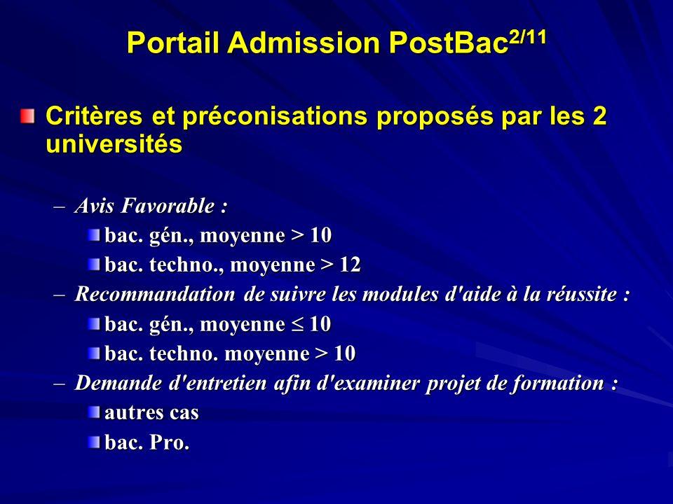 Portail Admission PostBac 2/11 Critères et préconisations proposés par les 2 universités –Avis Favorable : bac. gén., moyenne > 10 bac. techno., moyen