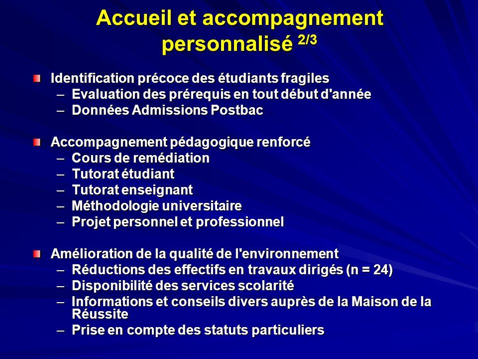 Accueil et accompagnement personnalisé 2/3 Identification précoce des étudiants fragiles –Evaluation des prérequis en tout début d'année –Données Admi