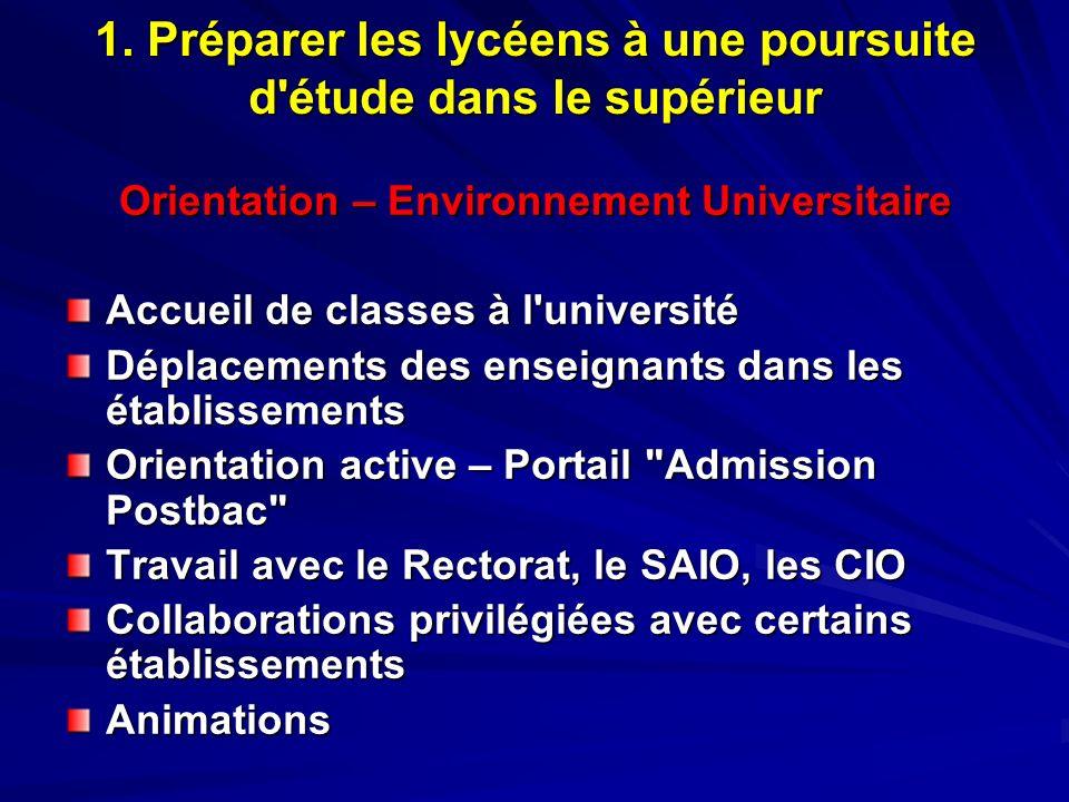 1. Préparer les lycéens à une poursuite d'étude dans le supérieur Orientation – Environnement Universitaire Accueil de classes à l'université Déplacem
