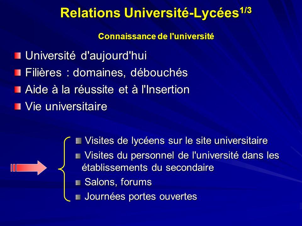 Relations Université-Lycées 1/3 Connaissance de l'université Université d'aujourd'hui Filières : domaines, débouchés Aide à la réussite et à l'Inserti