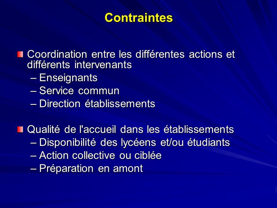 Contraintes Coordination entre les différentes actions et différents intervenants –Enseignants –Service commun –Direction établissements Qualité de l'