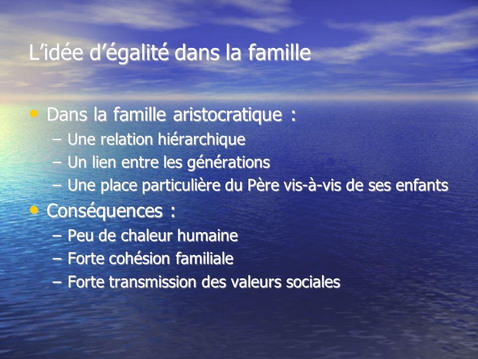 Lidée dégalité dans la famille Dans la famille aristocratique : Dans la famille aristocratique : –Une relation hiérarchique –Un lien entre les générat