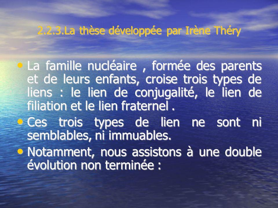2.2.3.La thèse développée par Irène Théry La famille nucléaire, formée des parents et de leurs enfants, croise trois types de liens : le lien de conjugalité, le lien de filiation et le lien fraternel.