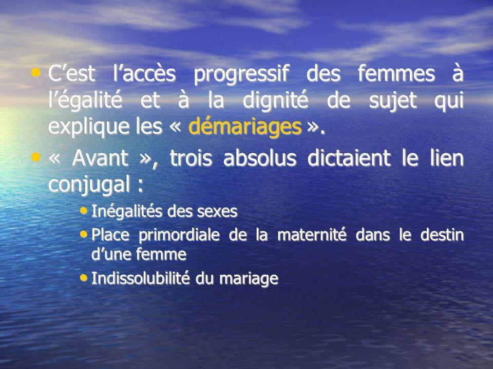 Cest laccès progressif des femmes à légalité et à la dignité de sujet qui explique les « démariages ».