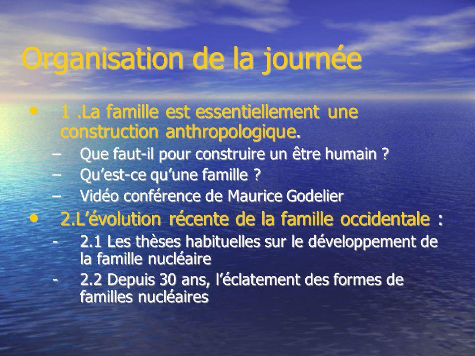 Organisation de la journée 1.La famille est essentiellement une construction anthropologique. 1.La famille est essentiellement une construction anthro