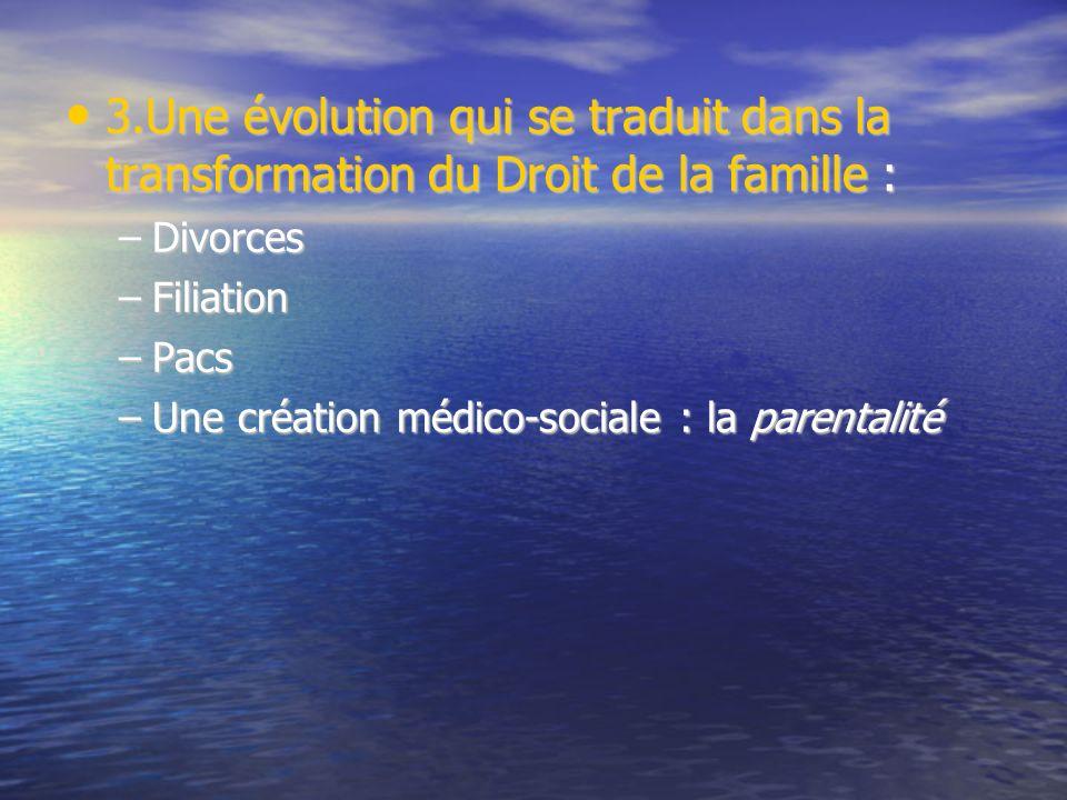 3.Une évolution qui se traduit dans la transformation du Droit de la famille : 3.Une évolution qui se traduit dans la transformation du Droit de la fa