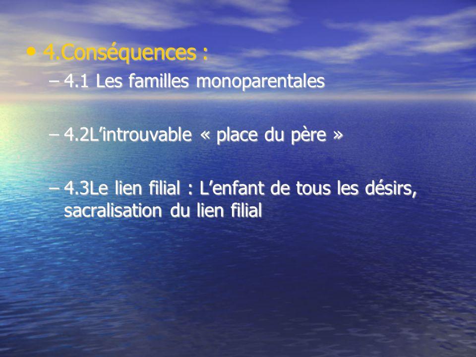 4.Conséquences : 4.Conséquences : –4.1 Les familles monoparentales –4.2Lintrouvable « place du père » –4.3Le lien filial : Lenfant de tous les désirs,