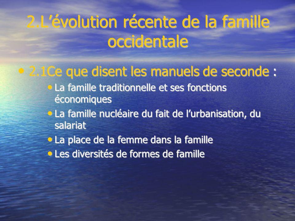 2.Lévolution récente de la famille occidentale 2.1Ce que disent les manuels de seconde : 2.1Ce que disent les manuels de seconde : La famille traditio