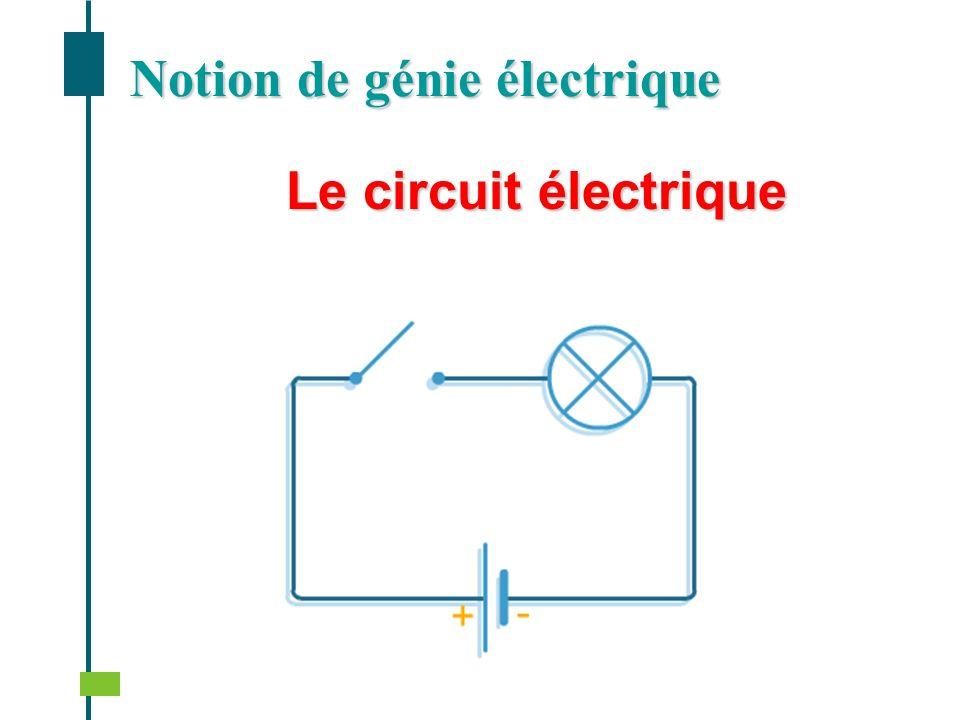 Le circuit électrique Notion de génie électrique
