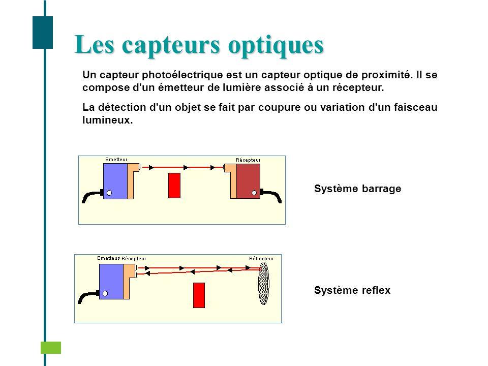 Un capteur photoélectrique est un capteur optique de proximité. Il se compose d'un émetteur de lumière associé à un récepteur. La détection d'un objet
