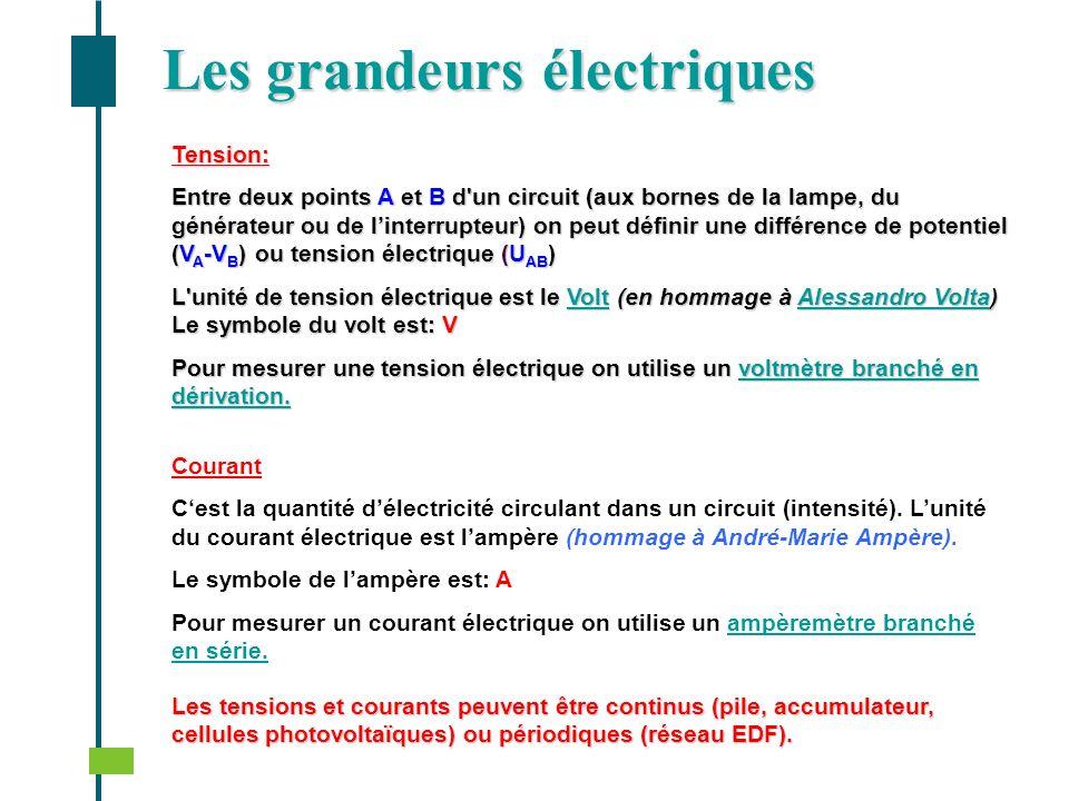 Tension: Entre deux points A et B d'un circuit (aux bornes de la lampe, du générateur ou de linterrupteur) on peut définir une différence de potentiel