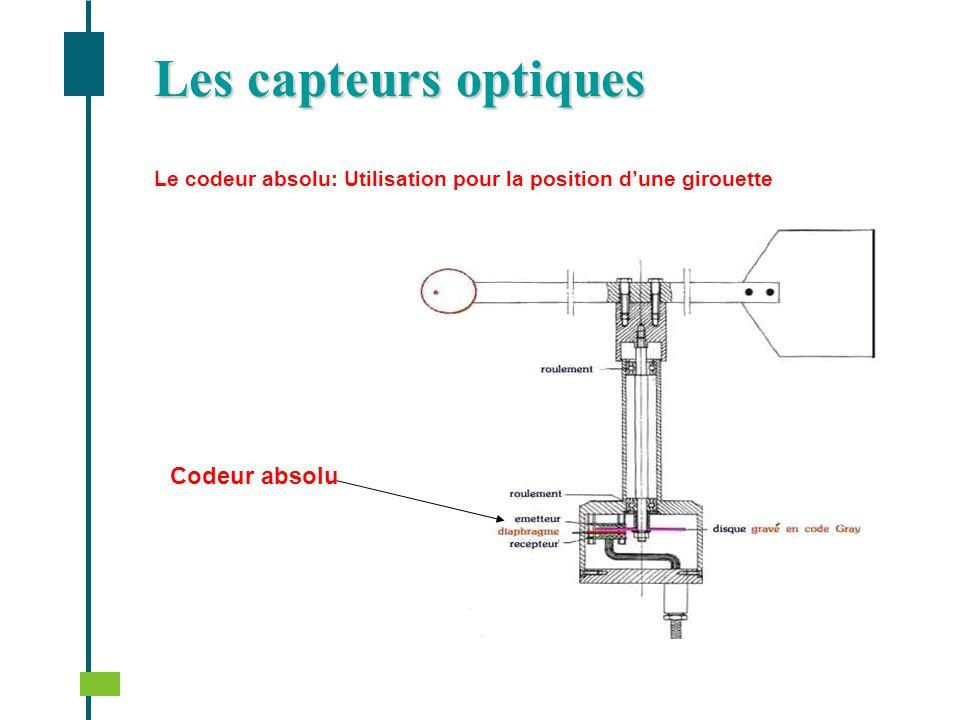 Le codeur absolu: Utilisation pour la position dune girouette Codeur absolu Les capteurs optiques