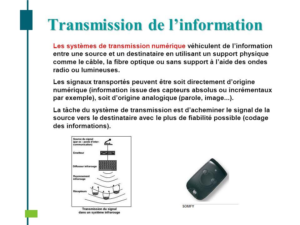 Transmission de linformation Les systèmes de transmission numérique véhiculent de linformation entre une source et un destinataire en utilisant un sup