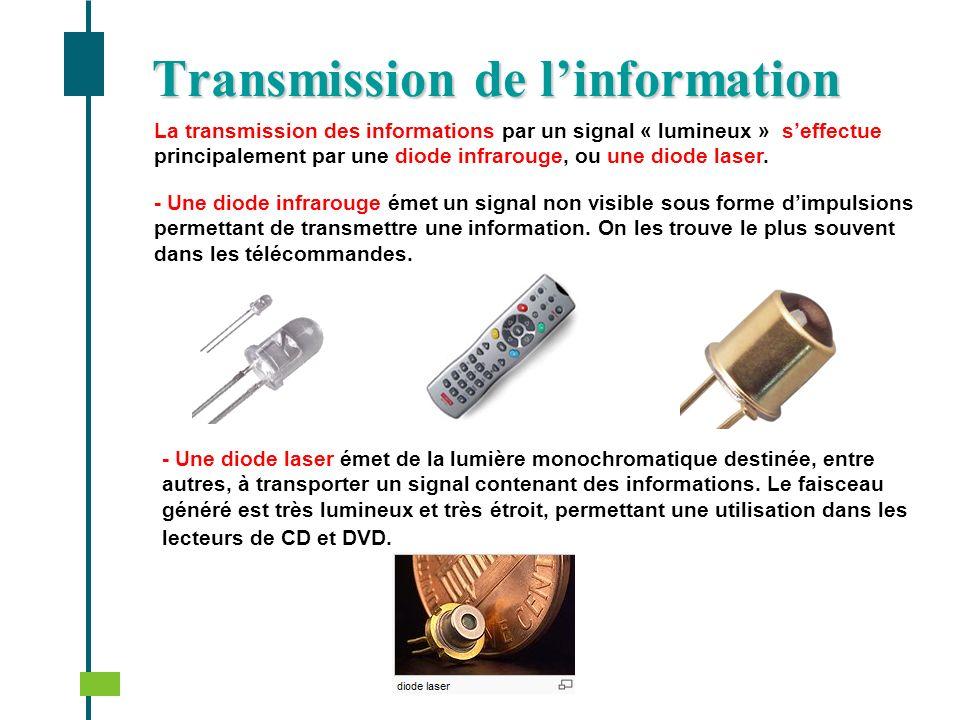 Transmission de linformation La transmission des informations par un signal « lumineux » seffectue principalement par une diode infrarouge, ou une dio