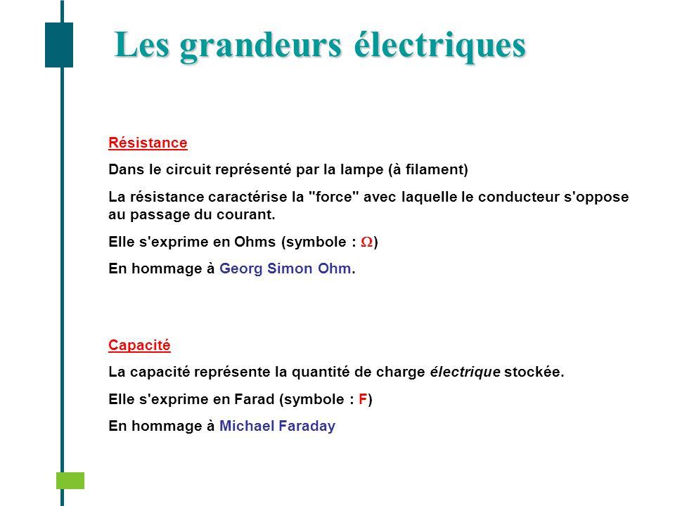 Résistance Dans le circuit représenté par la lampe (à filament) La résistance caractérise la